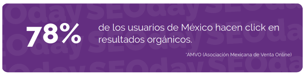 Clics Orgánicos de los usuarios en México
